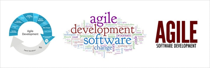 agile-software-development