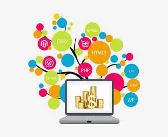 web-application-development-finance