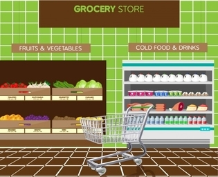 E-commerce Business Solution delivered for Groceries Vendor