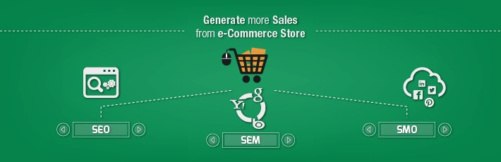 generate more sales from ecommerce store