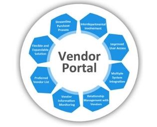 Vendor Portal Management System