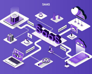 ecommerce saas application